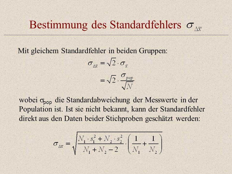 Bestimmung des Standardfehlers Mit gleichem Standardfehler in beiden Gruppen: wobei pop die Standardabweichung der Messwerte in der Population ist.