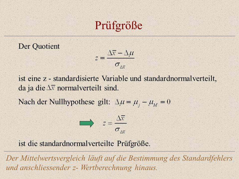 Prüfgröße Der Quotient ist eine z - standardisierte Variable und standardnormalverteilt, da ja die normalverteilt sind. Nach der Nullhypothese gilt: i