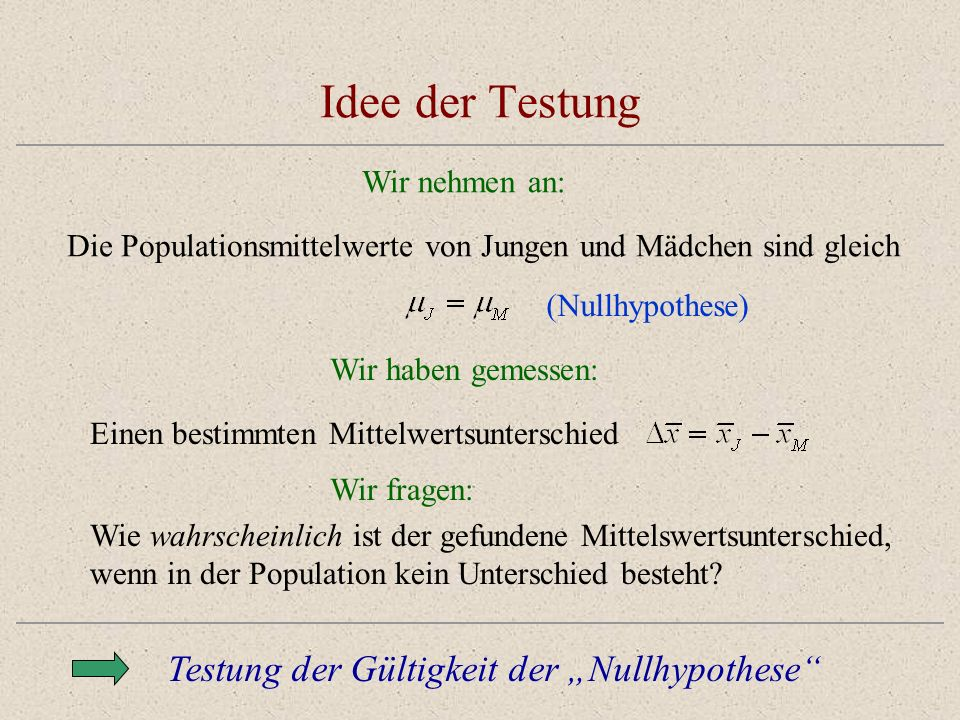 Idee der Testung Wir nehmen an: Wir haben gemessen: Einen bestimmten Mittelwertsunterschied Wir fragen: Wie wahrscheinlich ist der gefundene Mittelswe