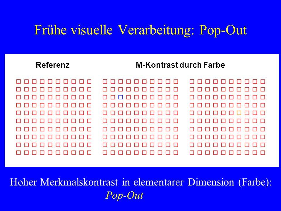 Frühe visuelle Verarbeitung: Pop-Out Hoher Merkmalskontrast in elementarer Dimension (Farbe): Pop-Out ReferenzM-Kontrast durch Farbe