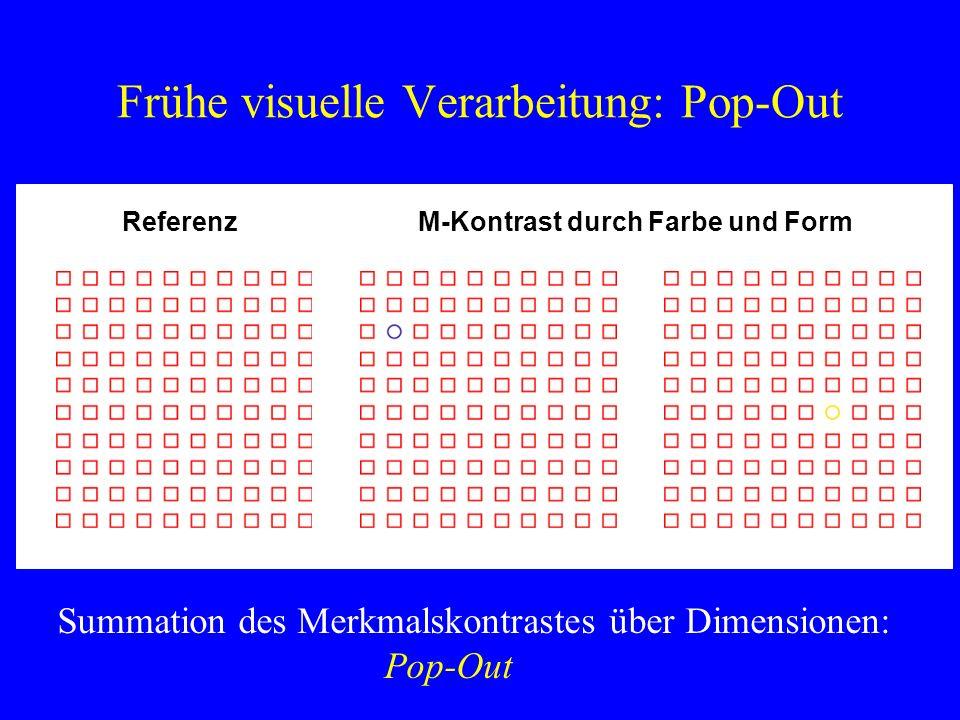 Frühe visuelle Verarbeitung: Pop-Out Summation des Merkmalskontrastes über Dimensionen: Pop-Out ReferenzM-Kontrast durch Farbe und Form