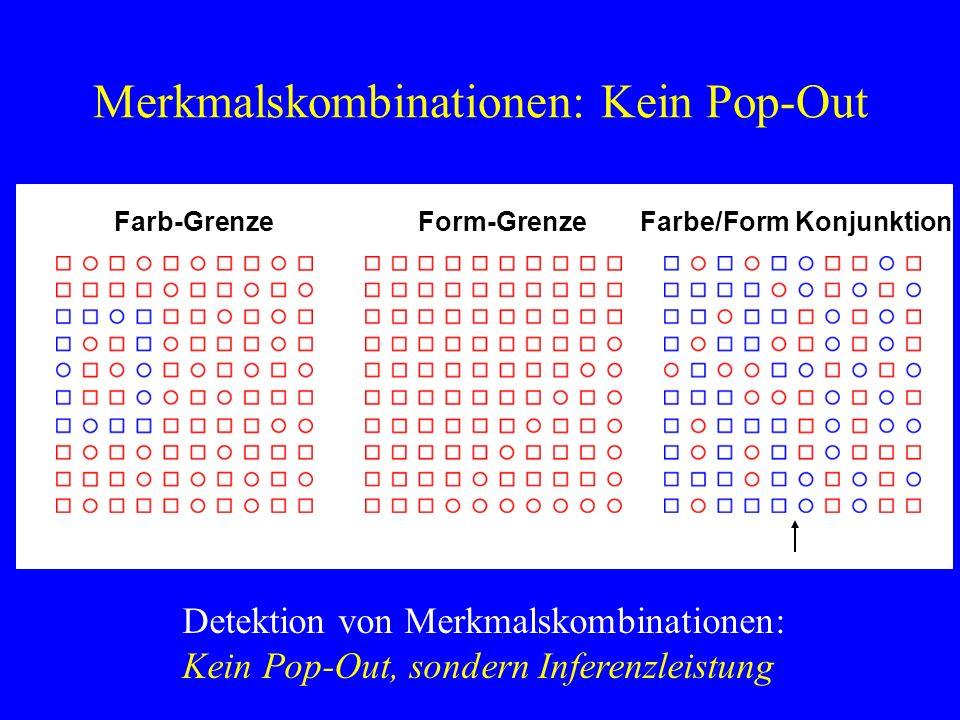 Merkmalskombinationen: Kein Pop-Out Detektion von Merkmalskombinationen: Kein Pop-Out, sondern Inferenzleistung Farb-GrenzeForm-GrenzeFarbe/Form Konju