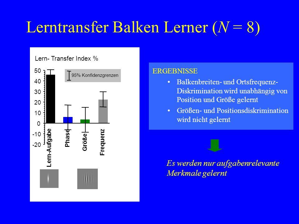 Lerntransfer Balken Lerner (N = 8) ERGEBNISSE Balkenbreiten- und Ortsfrequenz- Diskrimination wird unabhängig von Position und Größe gelernt Größen- u