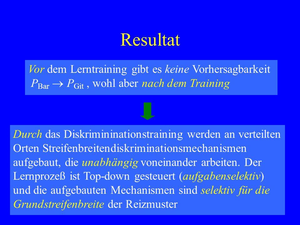 Resultat Vor dem Lerntraining gibt es keine Vorhersagbarkeit P Bar P Git, wohl aber nach dem Training Durch das Diskrimininationstraining werden an ve