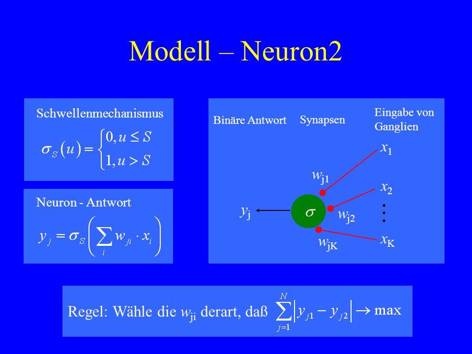 Modell – Neuron2 w j1 w jK w j2 x1x1 x2x2 xKxK yjyj Synapsen Eingabe von Ganglien Binäre Antwort Regel: Wähle die w ji derart, daß Neuron - Antwort Sc