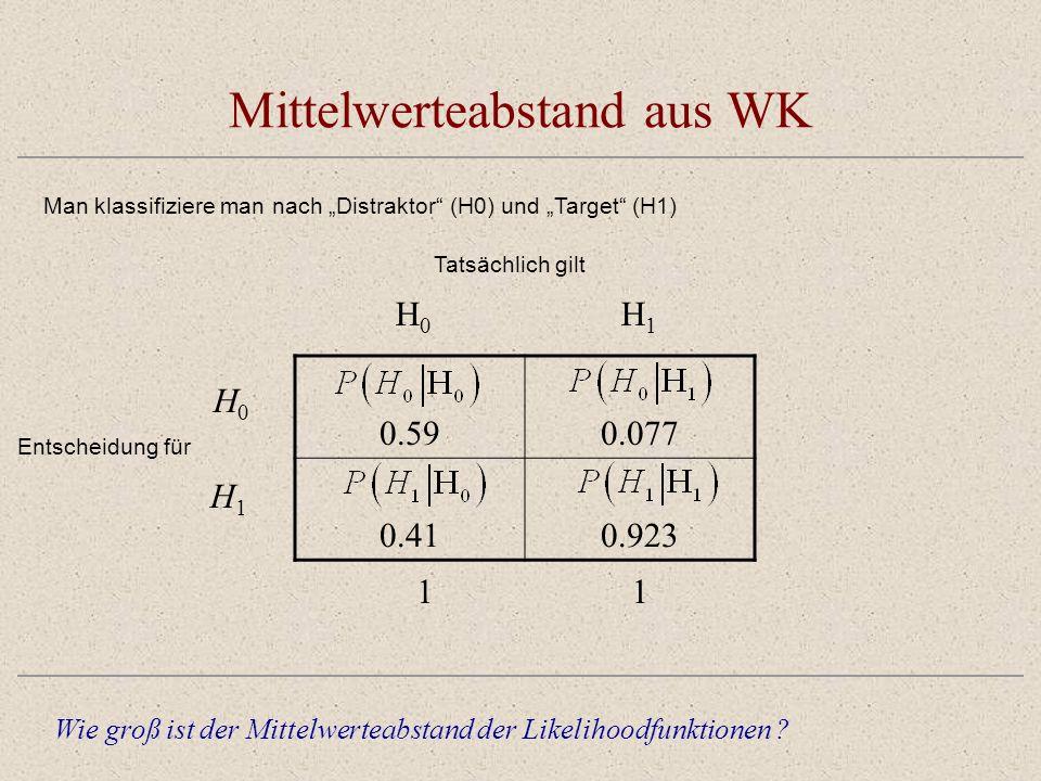 Mittelwerteabstand aus WK Tatsächlich gilt Wie groß ist der Mittelwerteabstand der Likelihoodfunktionen .