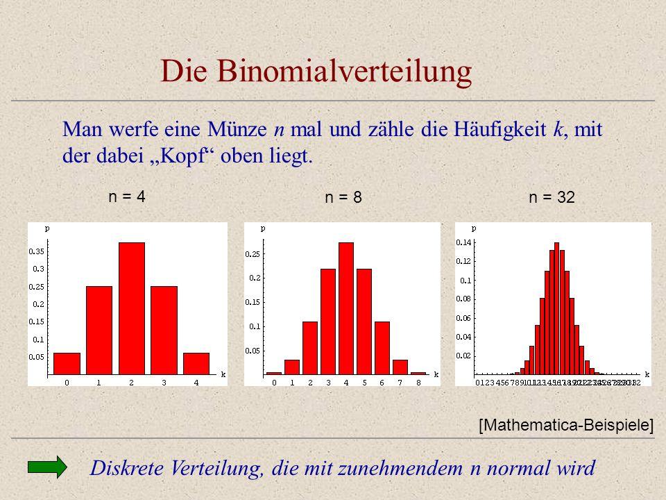 Die Binomialverteilung Man werfe eine Münze n mal und zähle die Häufigkeit k, mit der dabei Kopf oben liegt.