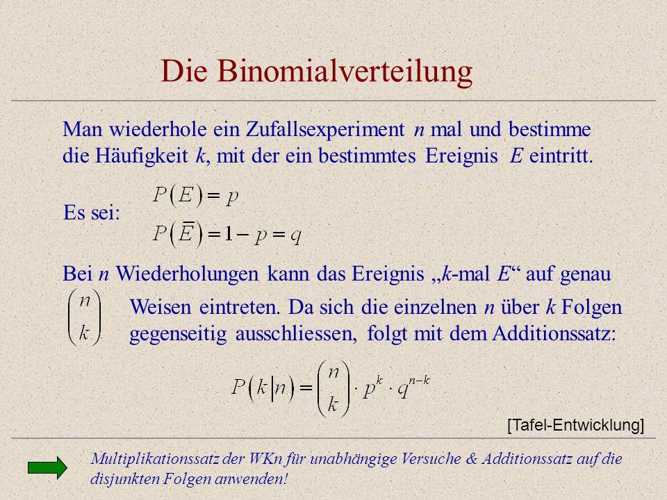 Die Verteilungsfunktion der Binomialverteilung Binomialverteilung: Diskrete Wahrscheinlichkeitsverteilung Die Wahrscheinlichkeit, daß höchstens k mal E auftritt, ist: Die Wahrscheinlichkeit, daß mindestens k+1 mal E auftritt, ist:
