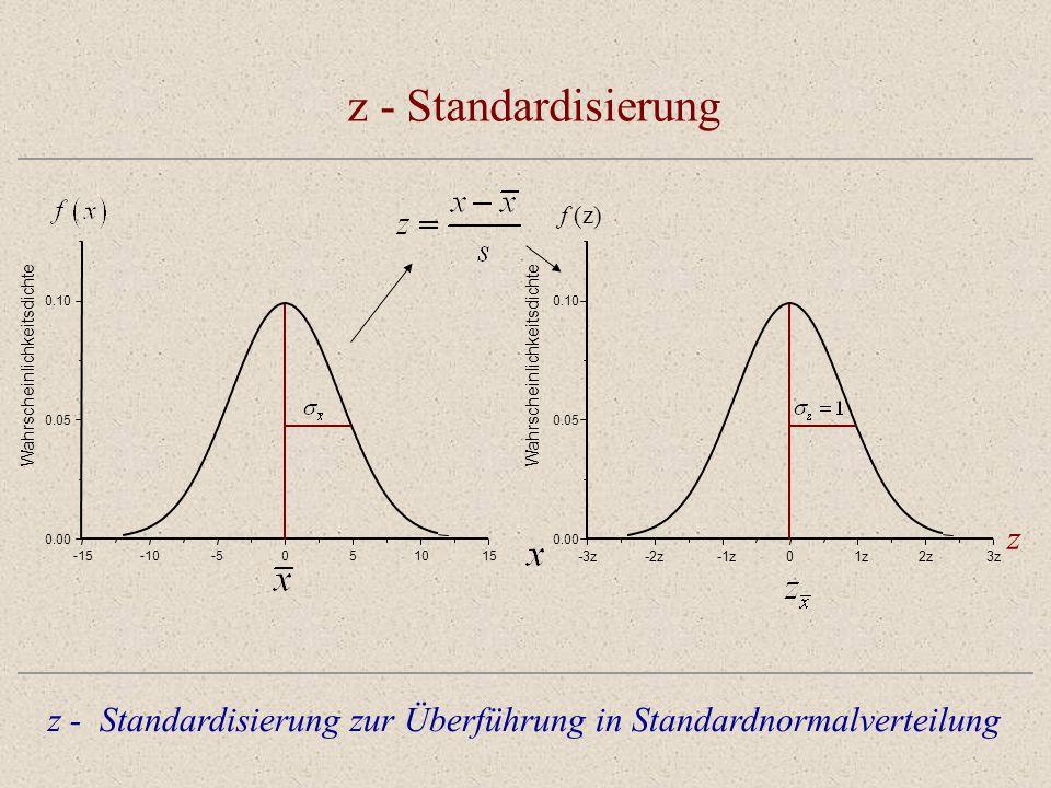 z - Standardisierung -15-10-5051015 0.00 0.05 0.10 Wahrscheinlichkeitsdichte z - Standardisierung zur Überführung in Standardnormalverteilung Wahrscheinlichkeitsdichte -3z-2z-1z01z2z3z 0.00 0.05 0.10 f (z) z