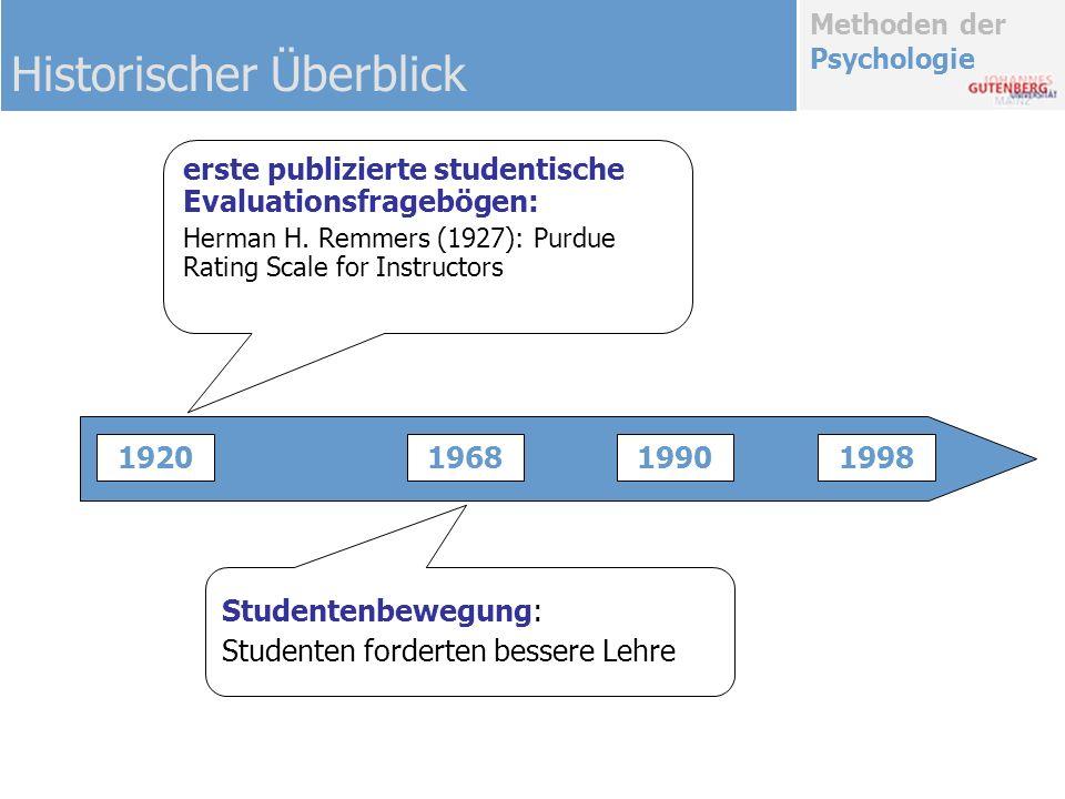 Methoden der Psychologie Historischer Überblick 1920196819901998 erste publizierte studentische Evaluationsfragebögen: Herman H. Remmers (1927): Purdu