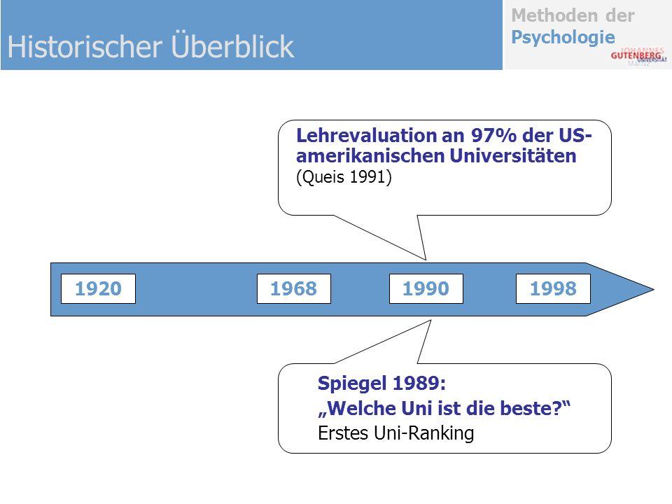 Methoden der Psychologie Lehrevaluation an 97% der US- amerikanischen Universitäten (Queis 1991) Spiegel 1989: Welche Uni ist die beste? Erstes Uni-Ra