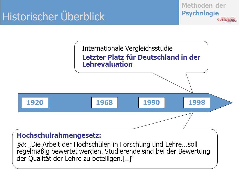 Methoden der Psychologie Hochschulrahmengesetz: §6: Die Arbeit der Hochschulen in Forschung und Lehre...soll regelmäßig bewertet werden. Studierende s