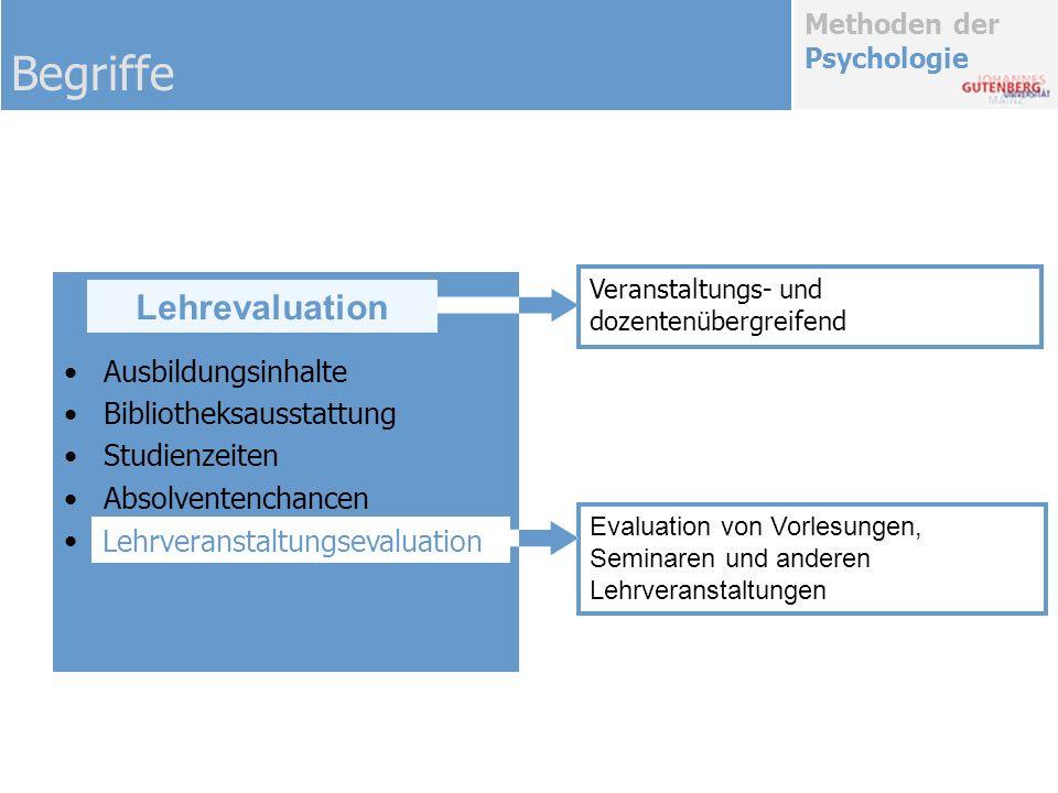 Methoden der Psychologie Ausbildungsinhalte Bibliotheksausstattung Studienzeiten Absolventenchancen Lehrveranstaltungsevaluation Veranstaltungs- und d