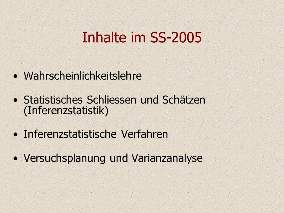 Inhalte im SS-2005 Wahrscheinlichkeitslehre Statistisches Schliessen und Schätzen (Inferenzstatistik) Inferenzstatistische Verfahren Versuchsplanung u