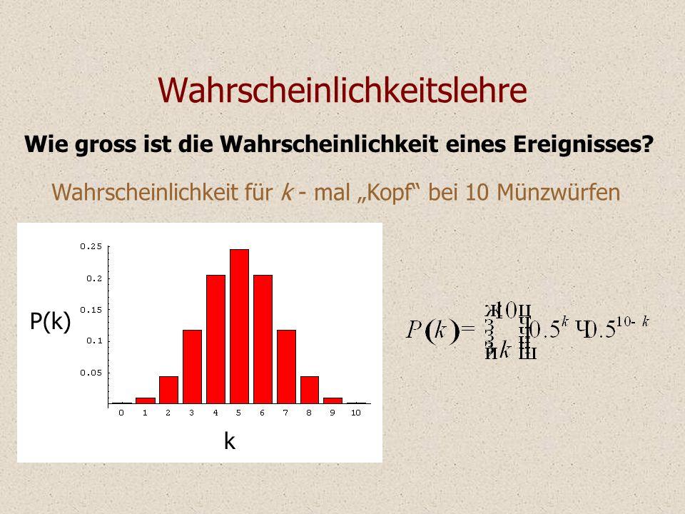 Wie gross ist die Wahrscheinlichkeit eines Ereignisses? Wahrscheinlichkeitslehre Wahrscheinlichkeit für k - mal Kopf bei 10 Münzwürfen k P(k)