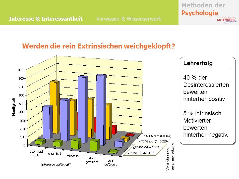 Methoden der Psychologie Vorwissen & Wissenserwerb Interesse & Interessantheit Vorwissen & Wissenserwerb