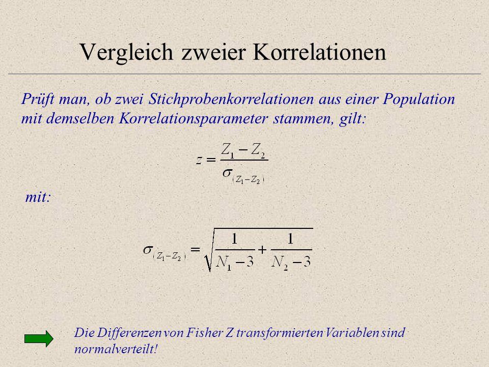 Vergleich zweier Korrelationen Prüft man, ob zwei Stichprobenkorrelationen aus einer Population mit demselben Korrelationsparameter stammen, gilt: mit