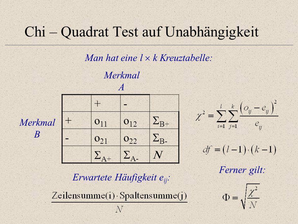 Chi – Quadrat Test: Verteilungsanpassung Sind die Abweichungen von empirischer und theoretischer Verteilung nur zufällig oder systematisch?
