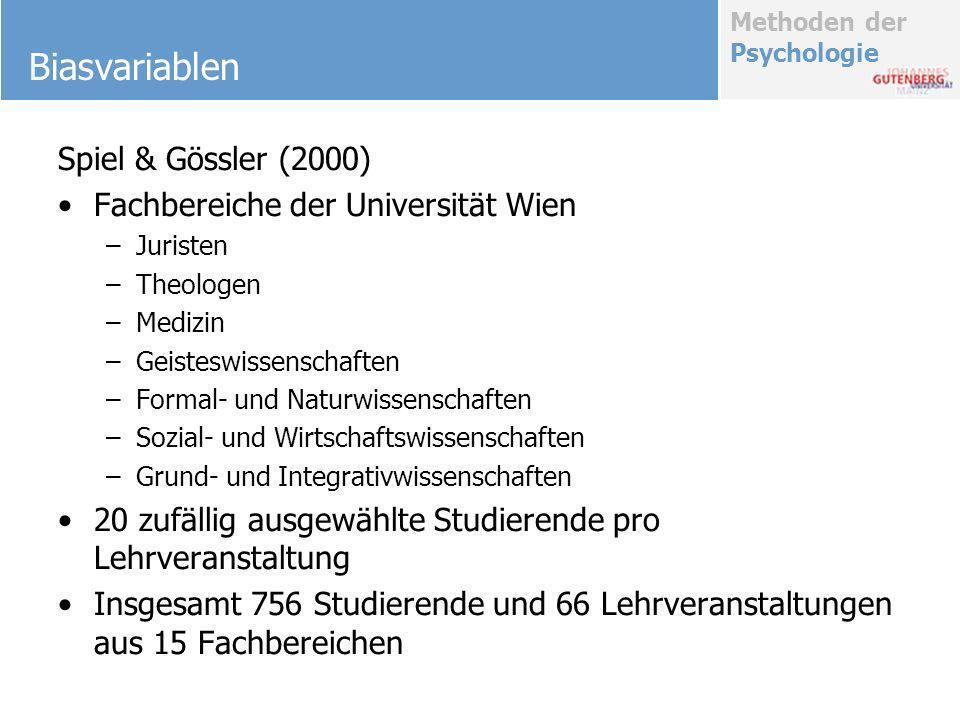 Methoden der Psychologie Biasvariablen Spiel & Gössler (2000) Fachbereiche der Universität Wien –Juristen –Theologen –Medizin –Geisteswissenschaften –