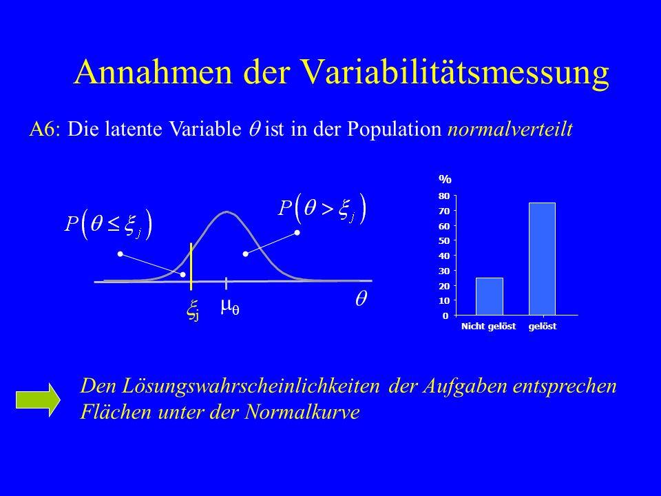 Annahmen der Variabilitätsmessung A6: Die latente Variable q ist in der Population normalverteilt Den Lösungswahrscheinlichkeiten der Aufgaben entsprechen Flächen unter der Normalkurve mqmq q xjxj 0 10 20 30 40 50 60 70 80 Nicht gelöstgelöst %