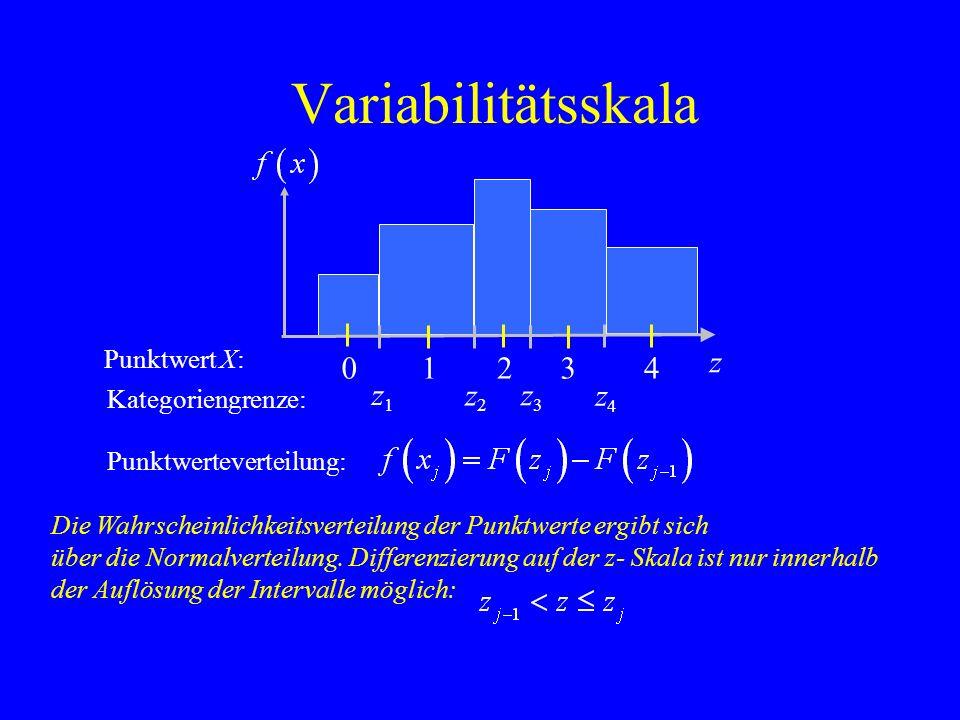 Variabilitätsskala Die Punktwerte-Kategorienmitten entsprechen gleichabständigen z- Werten, wenn die Schwierigkeiten nach der Normalverteilung erzeugt werden.