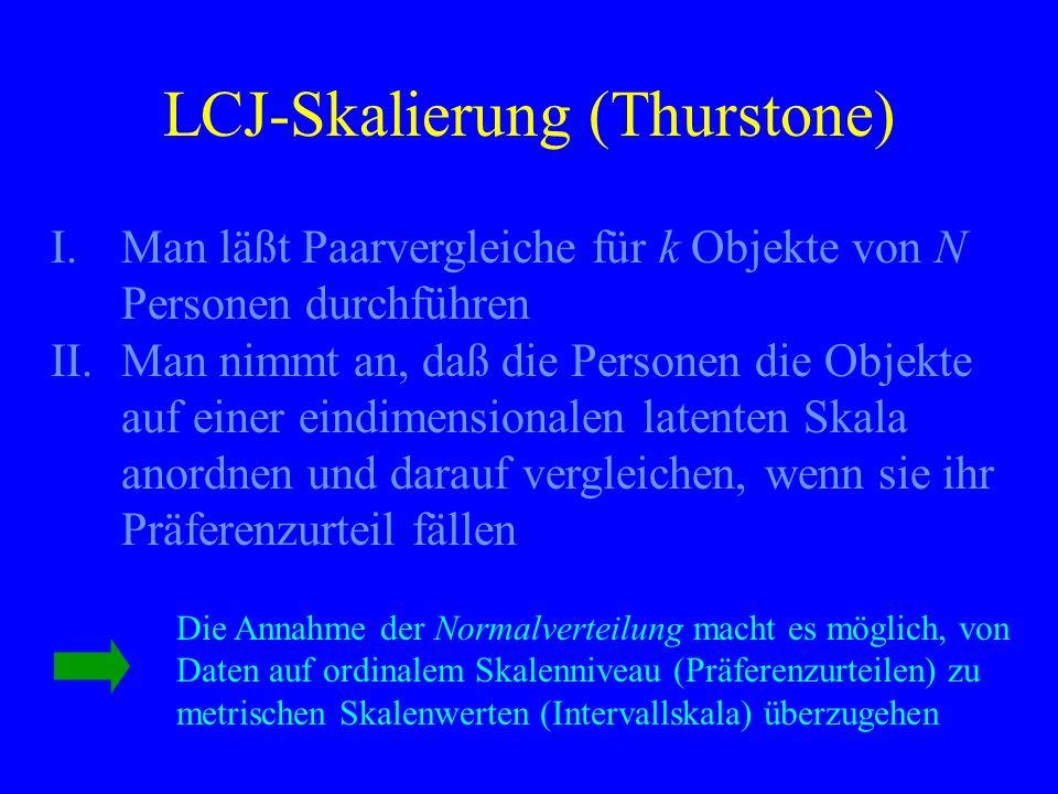 LCJ-Skalierung (Thurstone) I.Man läßt Paarvergleiche für k Objekte von N Personen durchführen II.Man nimmt an, daß die Personen die Objekte auf einer
