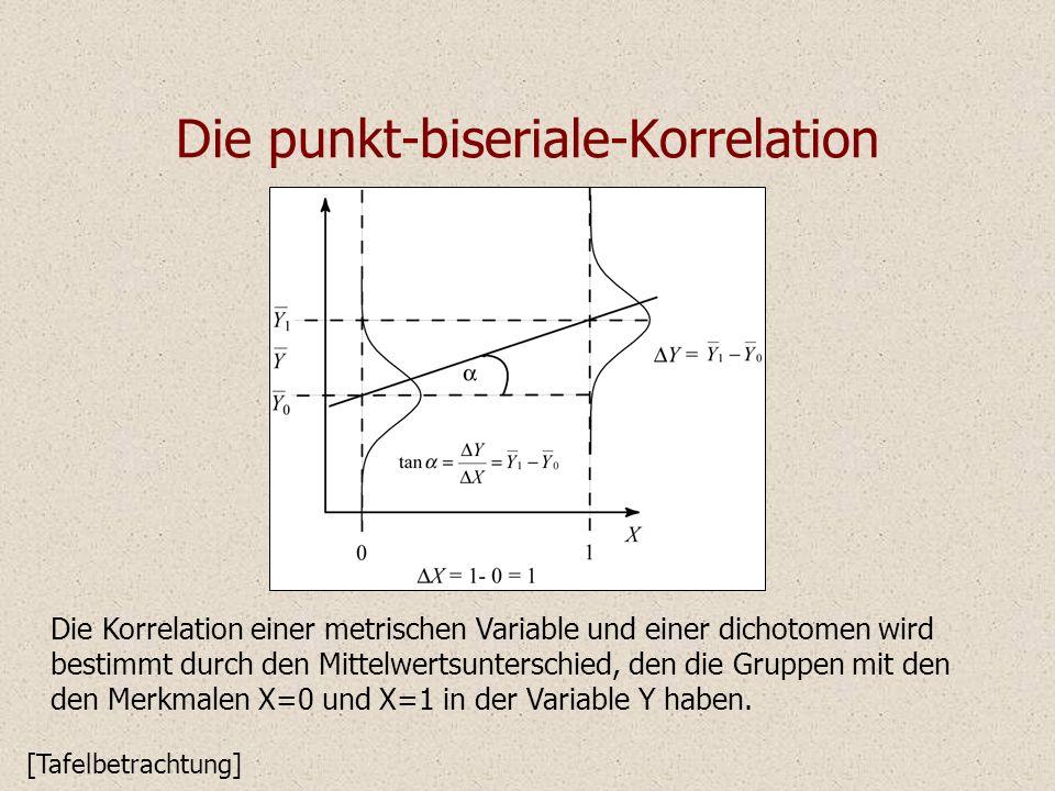 Die punkt-biseriale-Korrelation Die Korrelation einer metrischen Variable und einer dichotomen wird bestimmt durch den Mittelwertsunterschied, den die