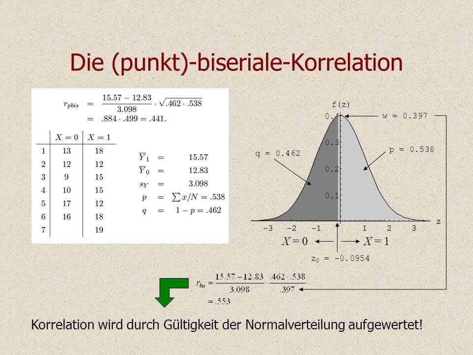 Die (punkt)-biseriale-Korrelation Korrelation wird durch Gültigkeit der Normalverteilung aufgewertet!