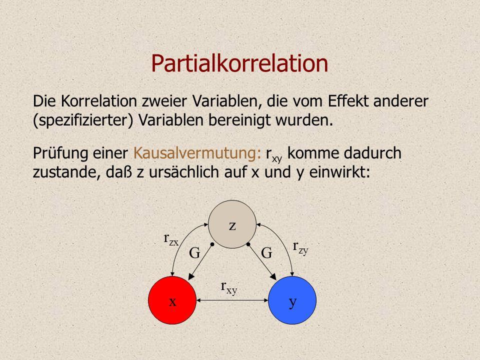 Partialkorrelation Die Korrelation zweier Variablen, die vom Effekt anderer (spezifizierter) Variablen bereinigt wurden. Prüfung einer Kausalvermutung
