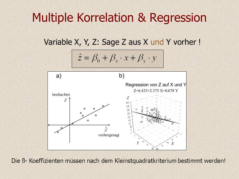 Multiple Korrelation & Regression Variable X, Y, Z: Sage Z aus X und Y vorher ! Die ß- Koeffizienten müssen nach dem Kleinstquadratkriterium bestimmt