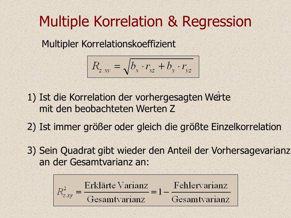 Multiple Korrelation & Regression Multipler Korrelationskoeffizient Ist die Korrelation der vorhergesagten Werte mit den beobachteten Werten Z Ist imm