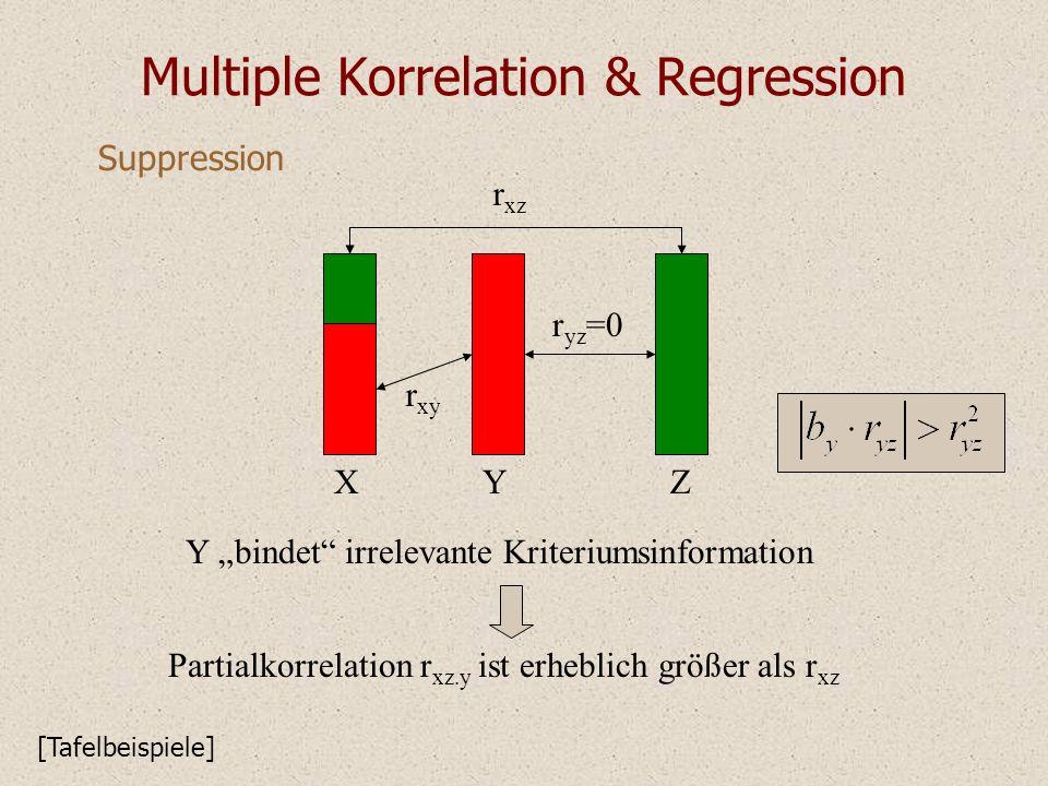 Multiple Korrelation & Regression Suppression [Tafelbeispiele] r xy ZYX r yz =0 r xz Y bindet irrelevante Kriteriumsinformation Partialkorrelation r x