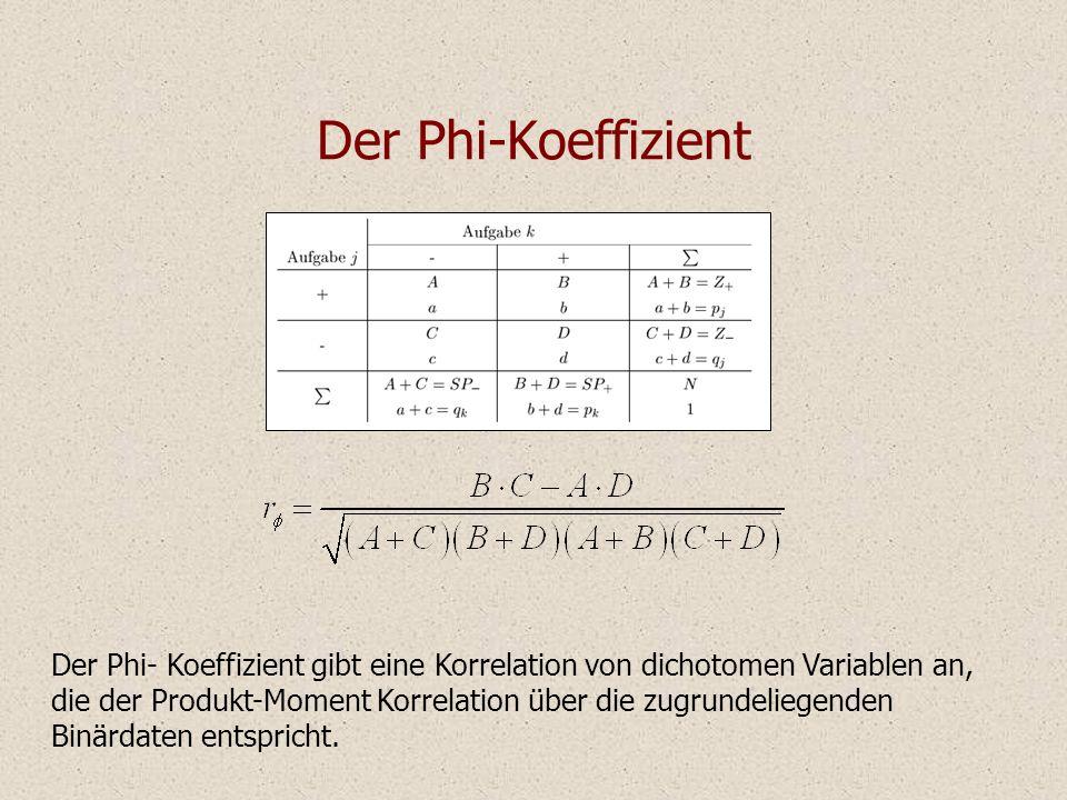Der Phi-Koeffizient Der Phi- Koeffizient gibt eine Korrelation von dichotomen Variablen an, die der Produkt-Moment Korrelation über die zugrundeliegen