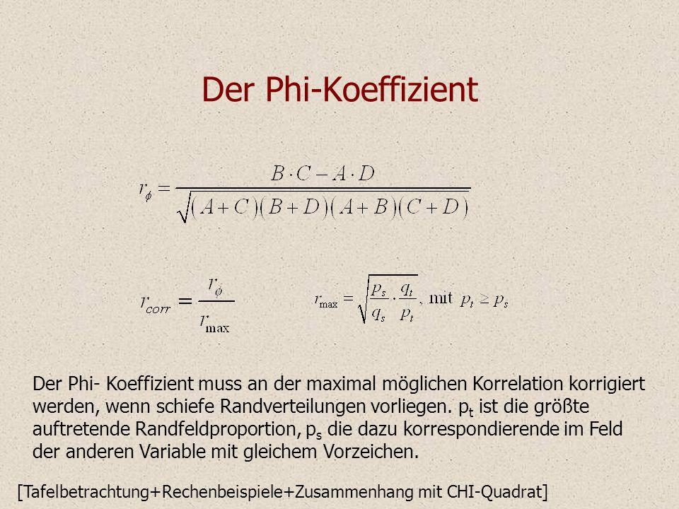 Der Phi-Koeffizient Der Phi- Koeffizient muss an der maximal möglichen Korrelation korrigiert werden, wenn schiefe Randverteilungen vorliegen. p t ist