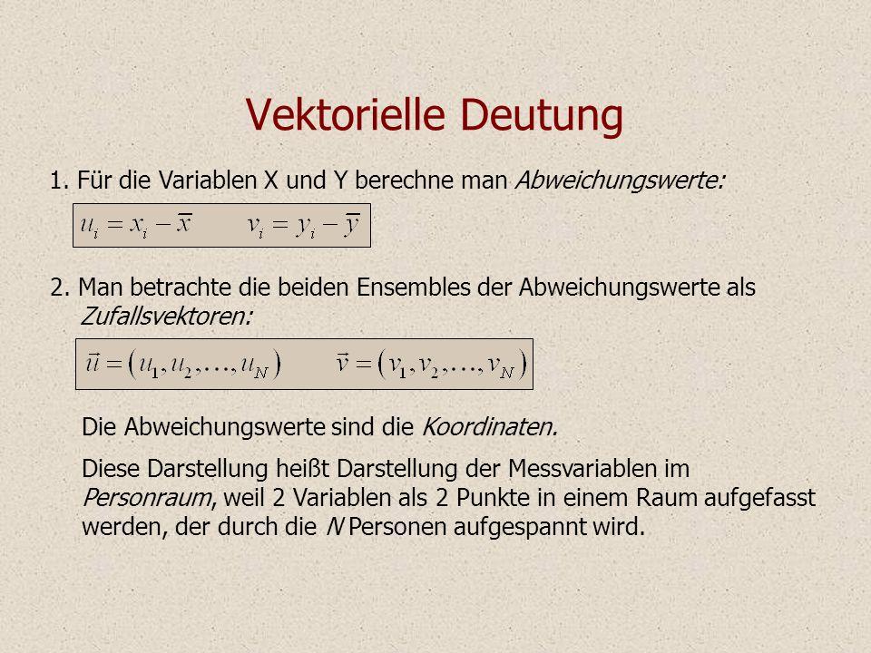 Vektorielle Deutung 1. Für die Variablen X und Y berechne man Abweichungswerte: Die Abweichungswerte sind die Koordinaten. 2. Man betrachte die beiden