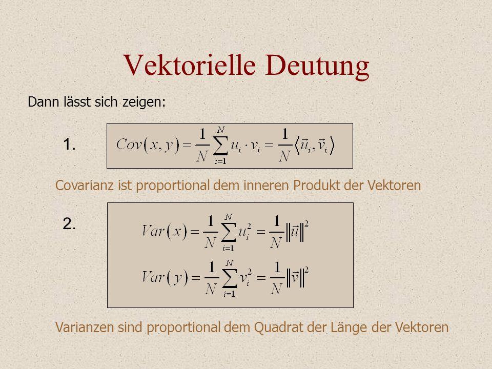 Vektorielle Deutung Dann lässt sich zeigen: 1. Covarianz ist proportional dem inneren Produkt der Vektoren 2. Varianzen sind proportional dem Quadrat