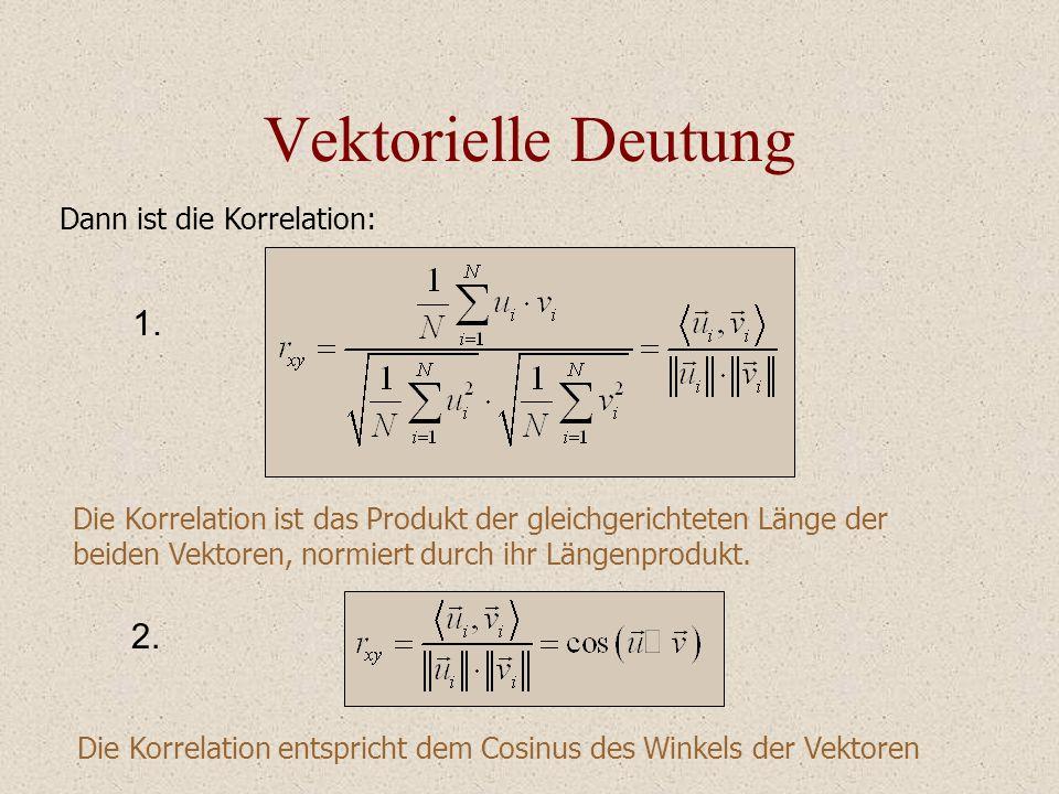 Vektorielle Deutung Dann ist die Korrelation: Die Korrelation ist das Produkt der gleichgerichteten Länge der beiden Vektoren, normiert durch ihr Läng