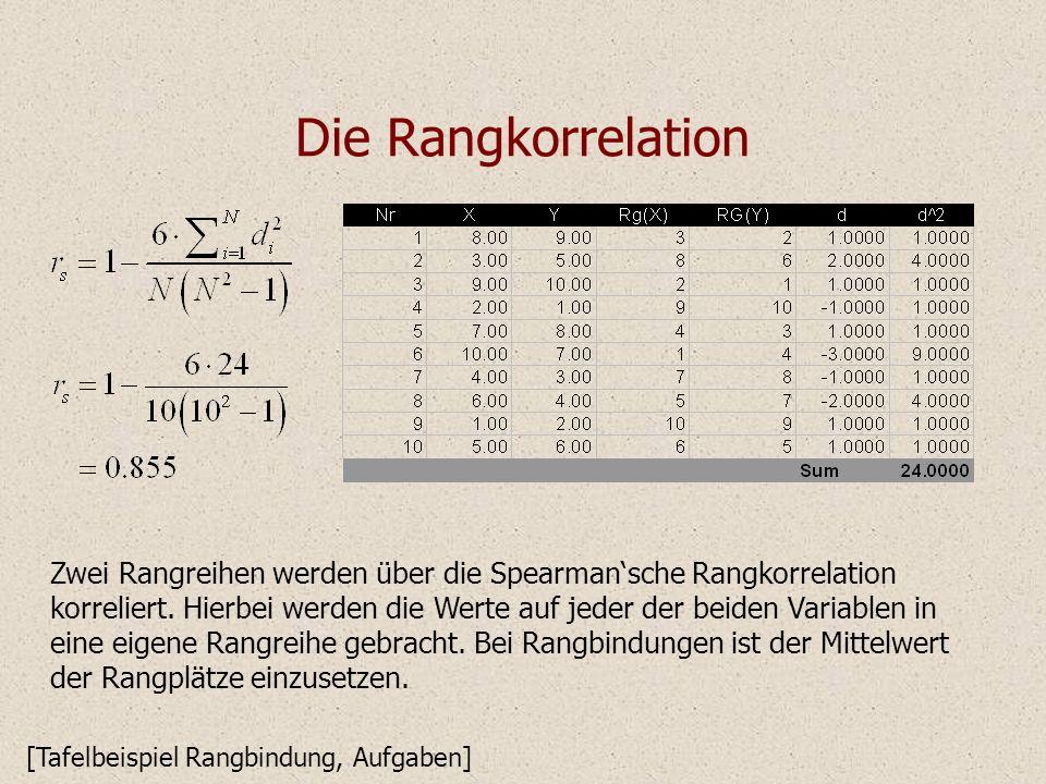 Die Rangkorrelation Zwei Rangreihen werden über die Spearmansche Rangkorrelation korreliert. Hierbei werden die Werte auf jeder der beiden Variablen i