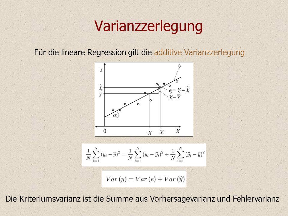 Varianzzerlegung Für die lineare Regression gilt die additive Varianzzerlegung Die Kriteriumsvarianz ist die Summe aus Vorhersagevarianz und Fehlervar