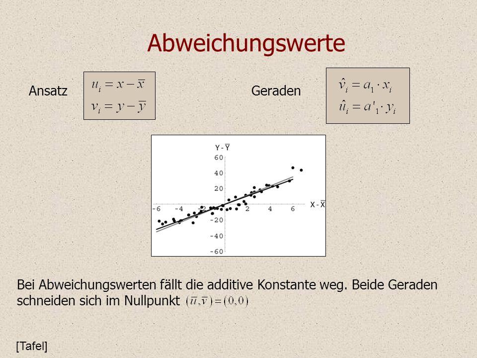 Abweichungswerte AnsatzGeraden Bei Abweichungswerten fällt die additive Konstante weg. Beide Geraden schneiden sich im Nullpunkt [Tafel]