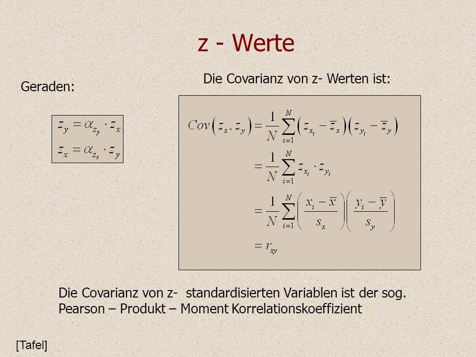 z - Werte Die Covarianz von z- standardisierten Variablen ist der sog. Pearson – Produkt – Moment Korrelationskoeffizient Die Covarianz von z- Werten