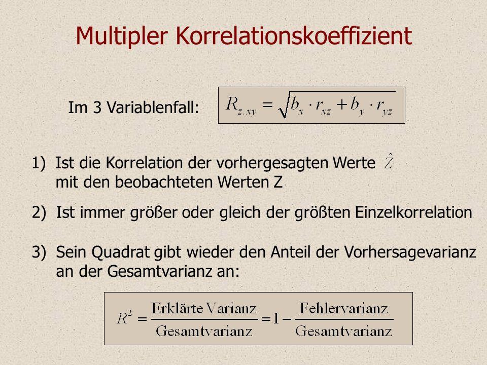 Multipler Korrelationskoeffizient Im 3 Variablenfall: 2)Ist immer größer oder gleich der größten Einzelkorrelation 3)Sein Quadrat gibt wieder den Anteil der Vorhersagevarianz an der Gesamtvarianz an: 1)Ist die Korrelation der vorhergesagten Werte mit den beobachteten Werten Z