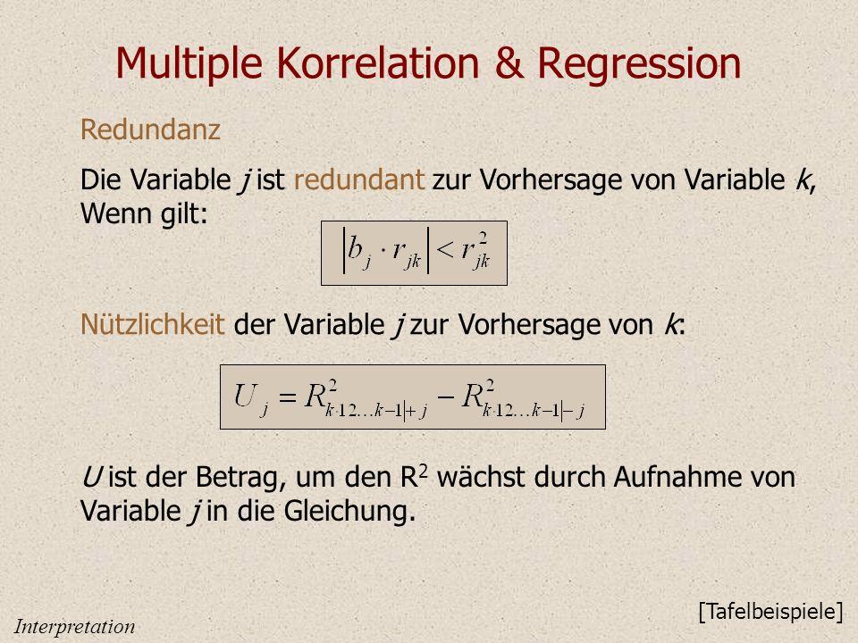 Multiple Korrelation & Regression Redundanz Die Variable j ist redundant zur Vorhersage von Variable k, Wenn gilt: [Tafelbeispiele] Nützlichkeit der Variable j zur Vorhersage von k: U ist der Betrag, um den R 2 wächst durch Aufnahme von Variable j in die Gleichung.