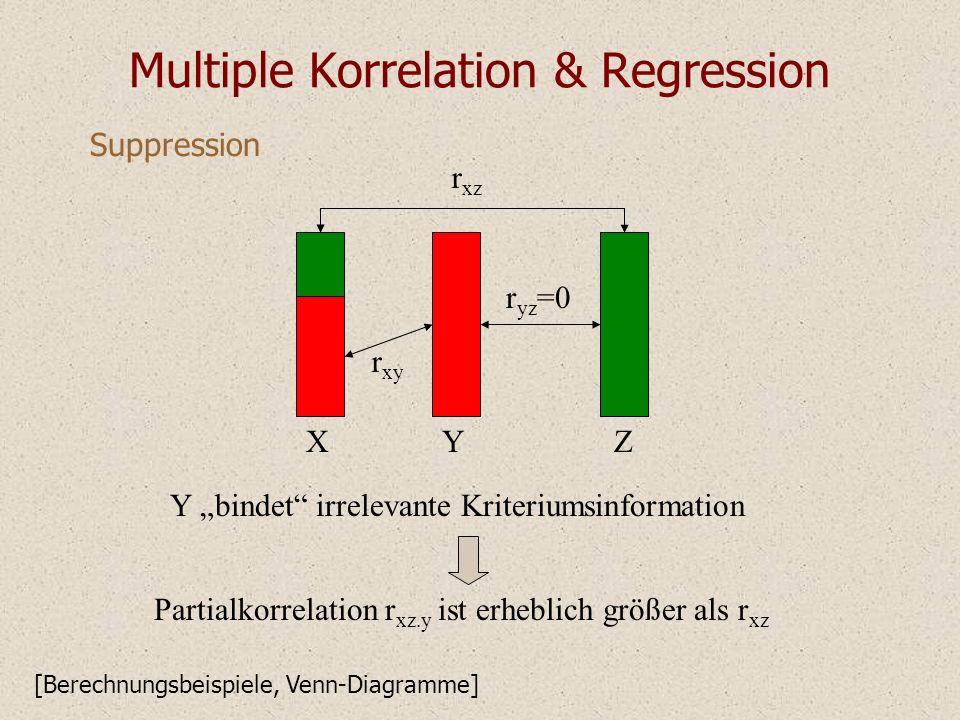 Multiple Korrelation & Regression Suppression [Berechnungsbeispiele, Venn-Diagramme] r xy ZYX r yz =0 r xz Y bindet irrelevante Kriteriumsinformation Partialkorrelation r xz.y ist erheblich größer als r xz