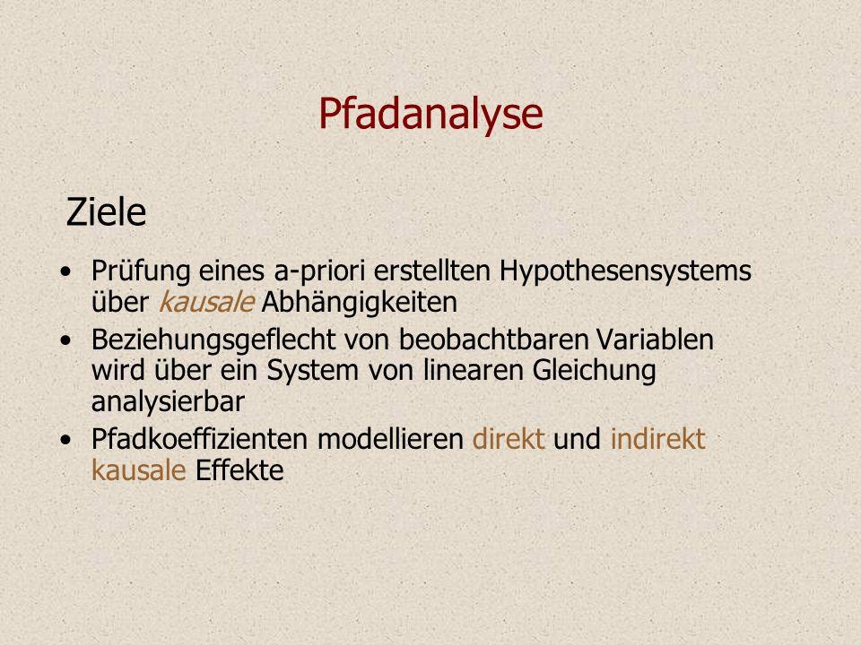 Pfadanalyse Prüfung eines a-priori erstellten Hypothesensystems über kausale Abhängigkeiten Beziehungsgeflecht von beobachtbaren Variablen wird über ein System von linearen Gleichung analysierbar Pfadkoeffizienten modellieren direkt und indirekt kausale Effekte Ziele