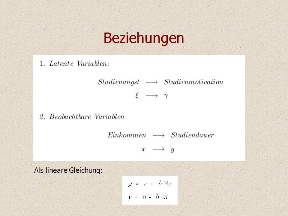 Beziehungen Als lineare Gleichung: