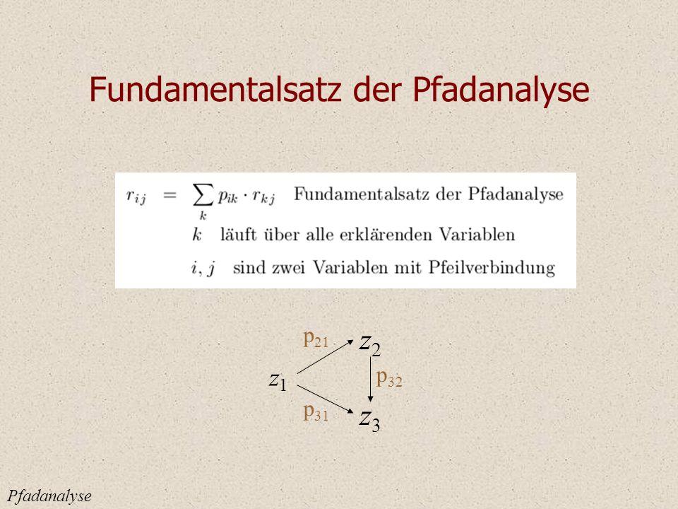 Fundamentalsatz der Pfadanalyse Pfadanalyse z1z1 z2z2 z3z3 p 21 p 32 p 31