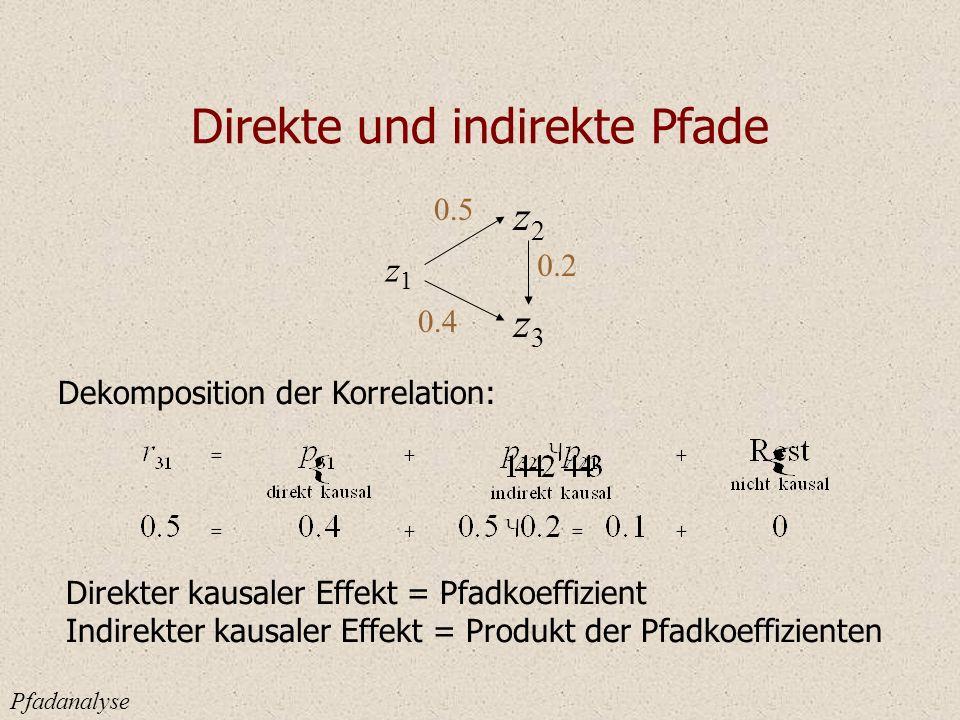 Direkte und indirekte Pfade Pfadanalyse Dekomposition der Korrelation: z1z1 z2z2 z3z3 0.5 0.2 0.4 Direkter kausaler Effekt = Pfadkoeffizient Indirekter kausaler Effekt = Produkt der Pfadkoeffizienten
