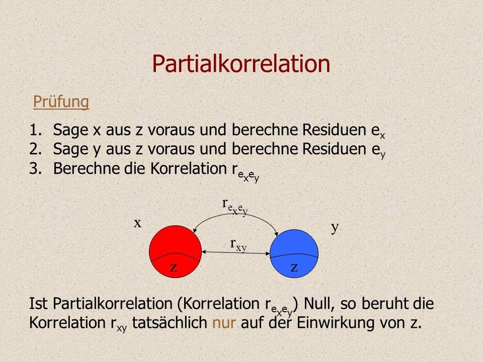 Partialkorrelation Prüfung 1.Sage x aus z voraus und berechne Residuen e x 2.Sage y aus z voraus und berechne Residuen e y 3.Berechne die Korrelation r e x e y x y rexeyrexey zz r xy Ist Partialkorrelation (Korrelation r e x e y ) Null, so beruht die Korrelation r xy tatsächlich nur auf der Einwirkung von z.