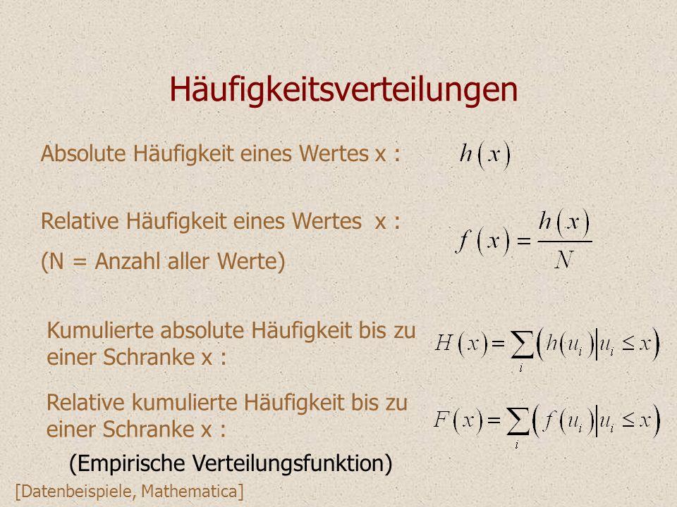 Beispiel Hufigk.Summen-% glt.Kumul % 17714.0000014.0000 2111822.0000036.0000 392718.0000054.0000 463312.0000066.0000 584116.0000082.0000 695018.00000100.0000 Diskrete Variable: 50 mal einen Würfel werfen